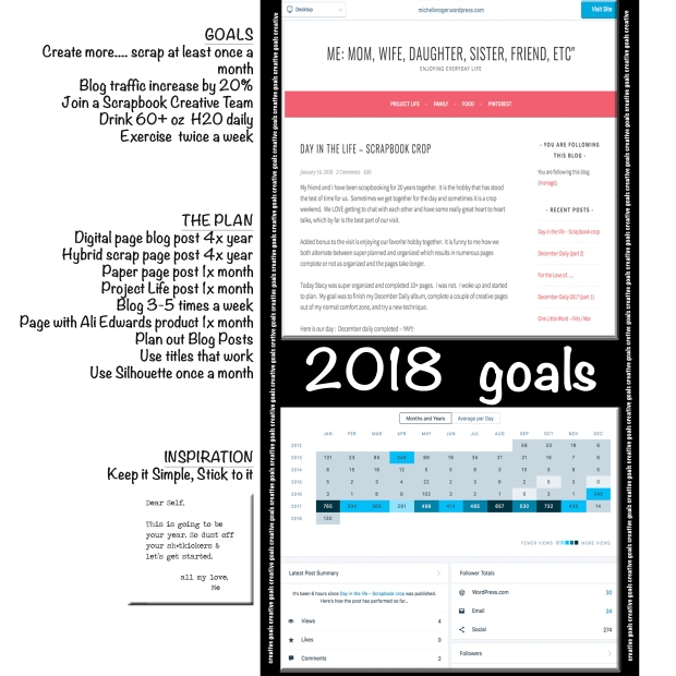 digital layout 2018 creative goals